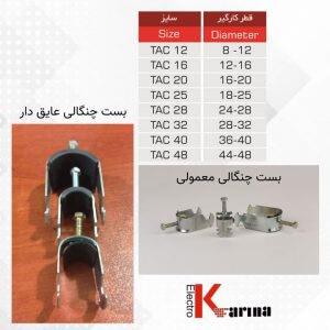 تجهیزات تخصصی برق در ساختمان